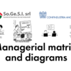 Managerial matrix and diagrams